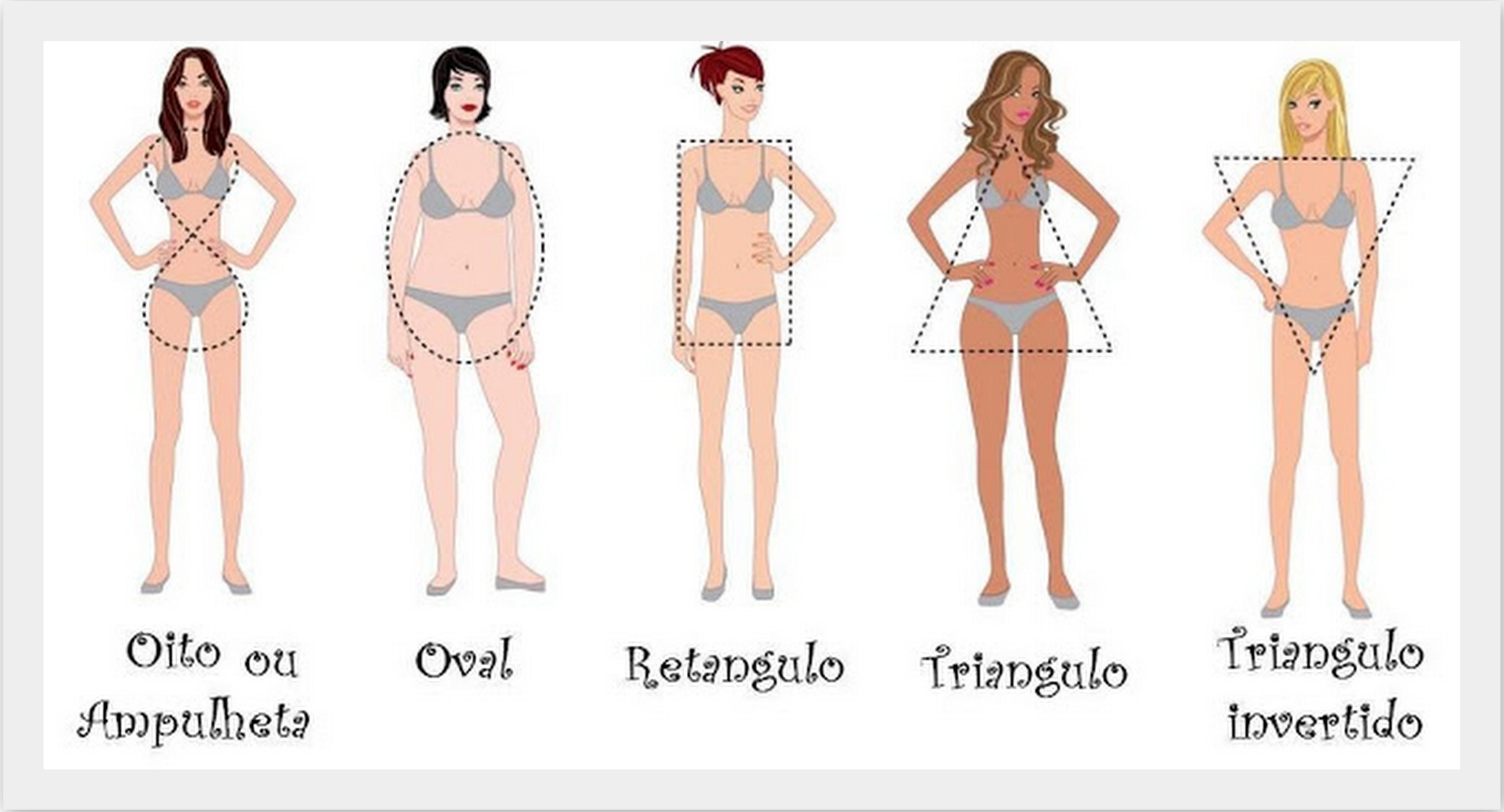 Se o tamanho de perna depois da perda de peso se modifica